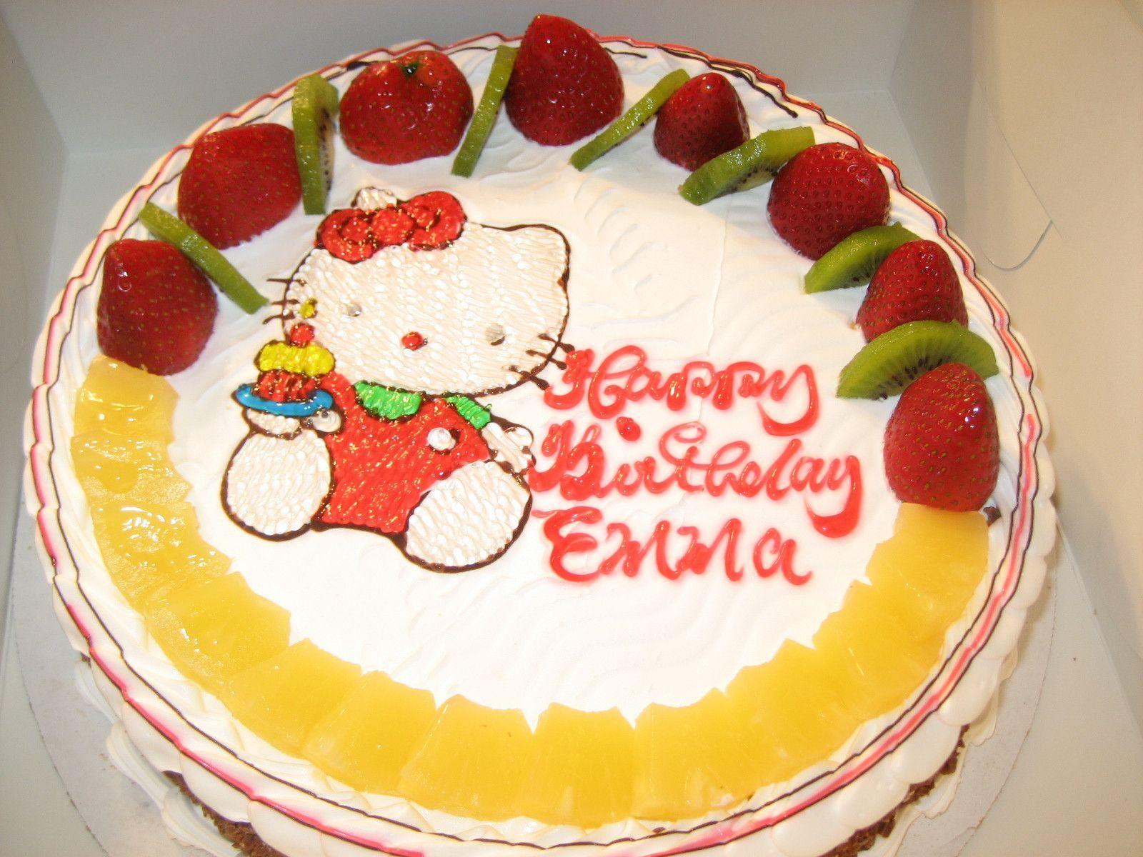 Birthday Cake Name Editing Photos