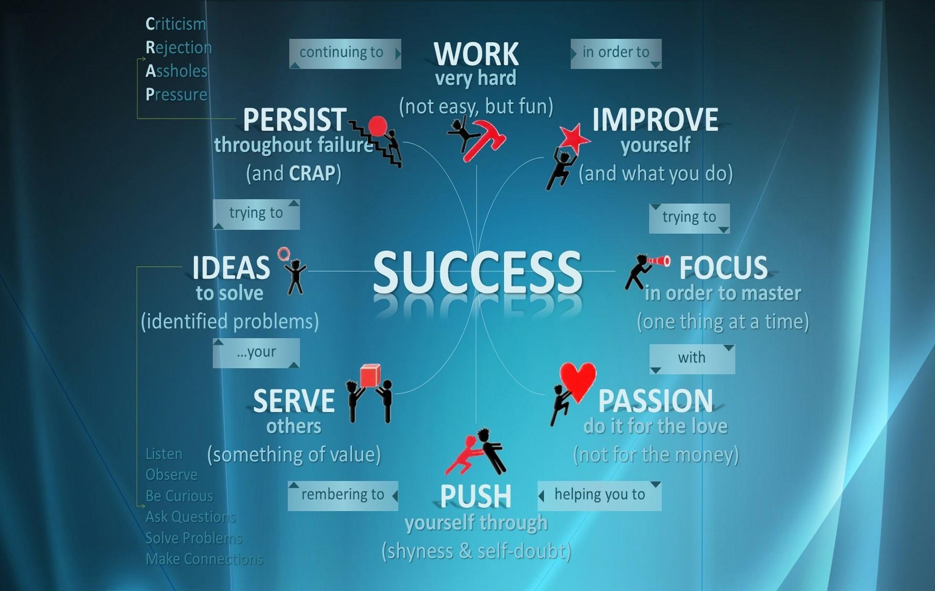 h m motivational factors