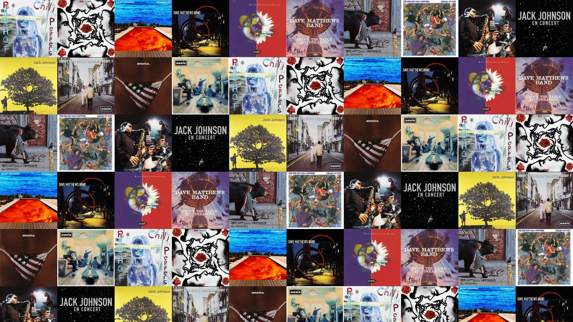 Red Hot Chili Peppers Funk Rock Alternative Wallpaper 1920x1080