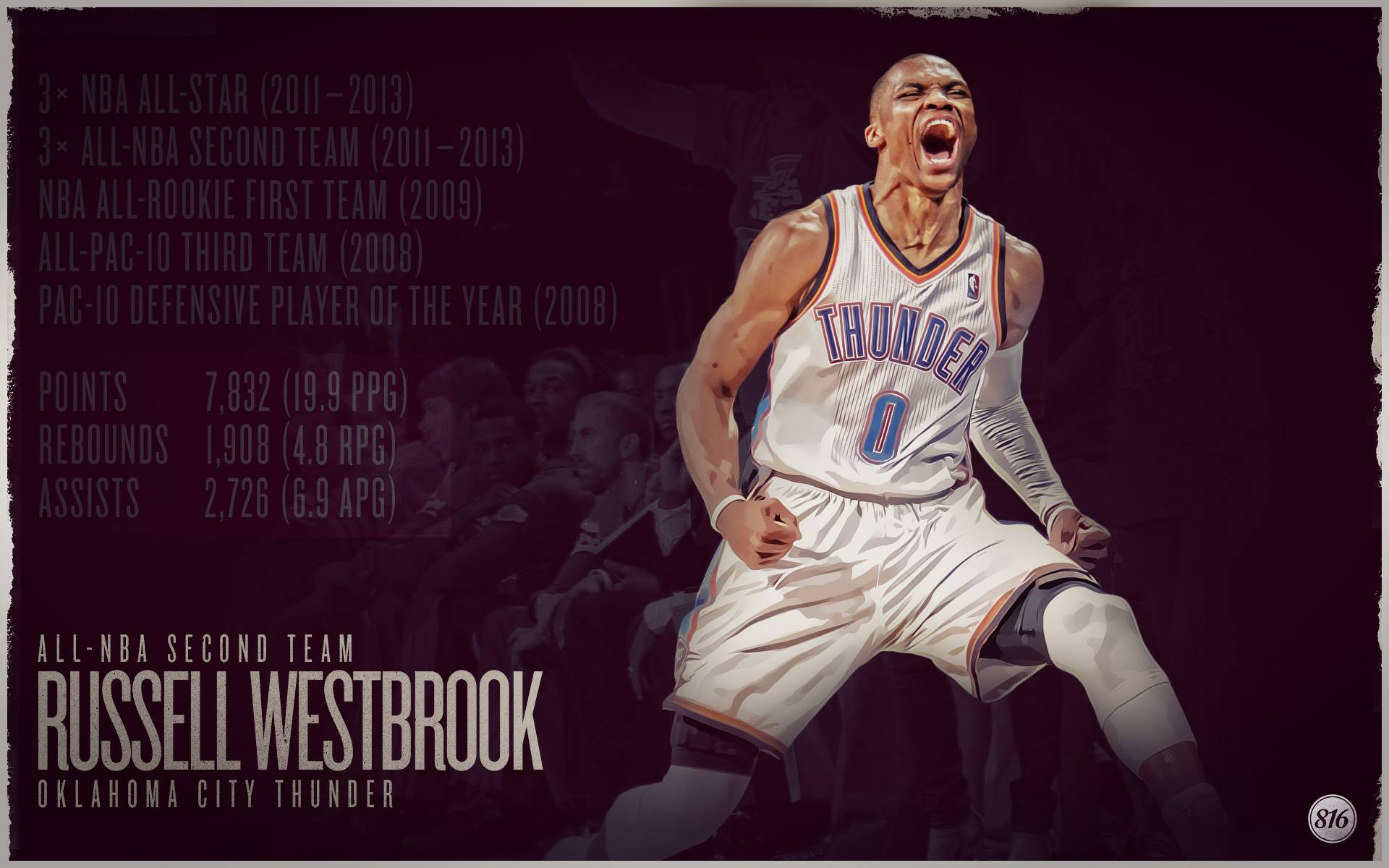 Best Men Wallpaper: Russell Westbrook, , Men 1920x1200