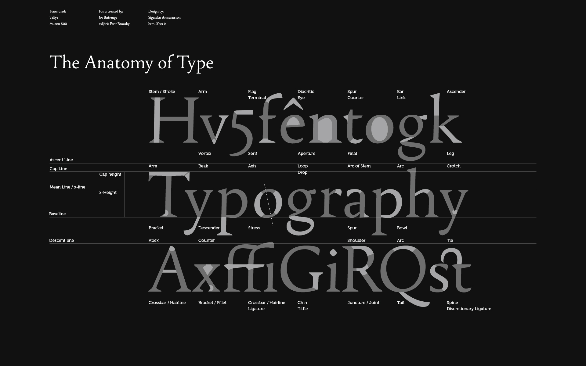 How To Make a Typographical Wallpaper in Adobe