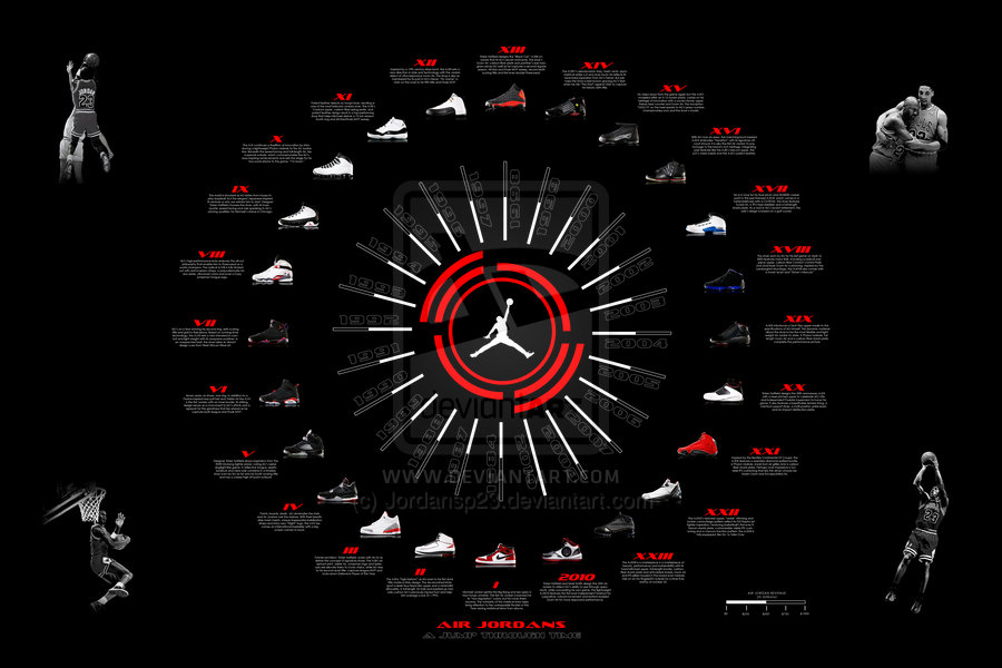 best loved cad90 c5038 Air Jordan Wallpaper HD Wallpapers Backgrounds of Your Choice 900x600
