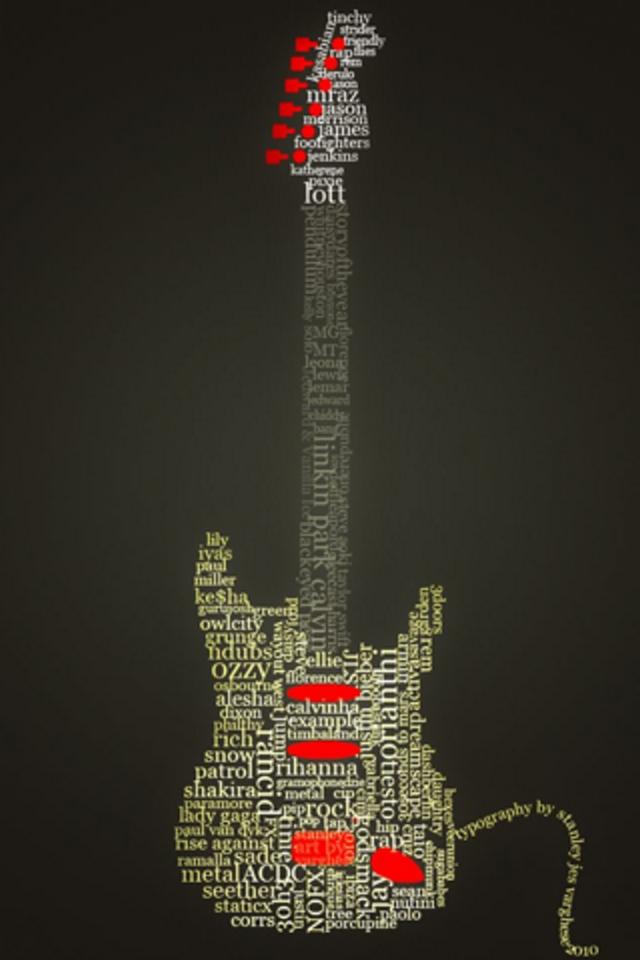 Taylor Guitars Iphone Wallpaper The Acoustic Guitar Forum
