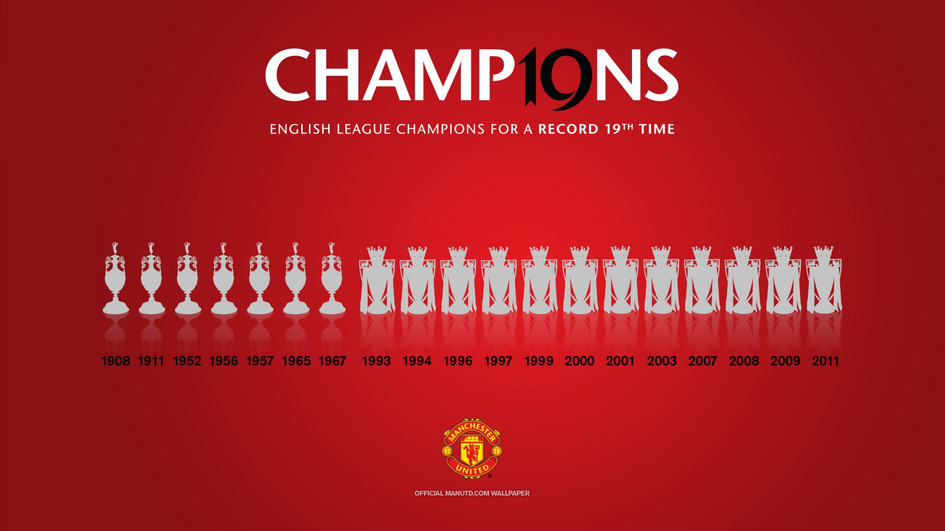 Manchester United Wallpaper Manchester United Wallpaper